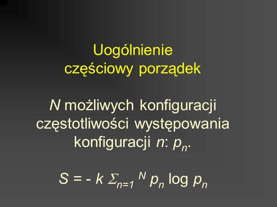 Uogólnienie częściowy porządek N możliwych konfiguracji częstotliwości występowania konfiguracji n: pn.