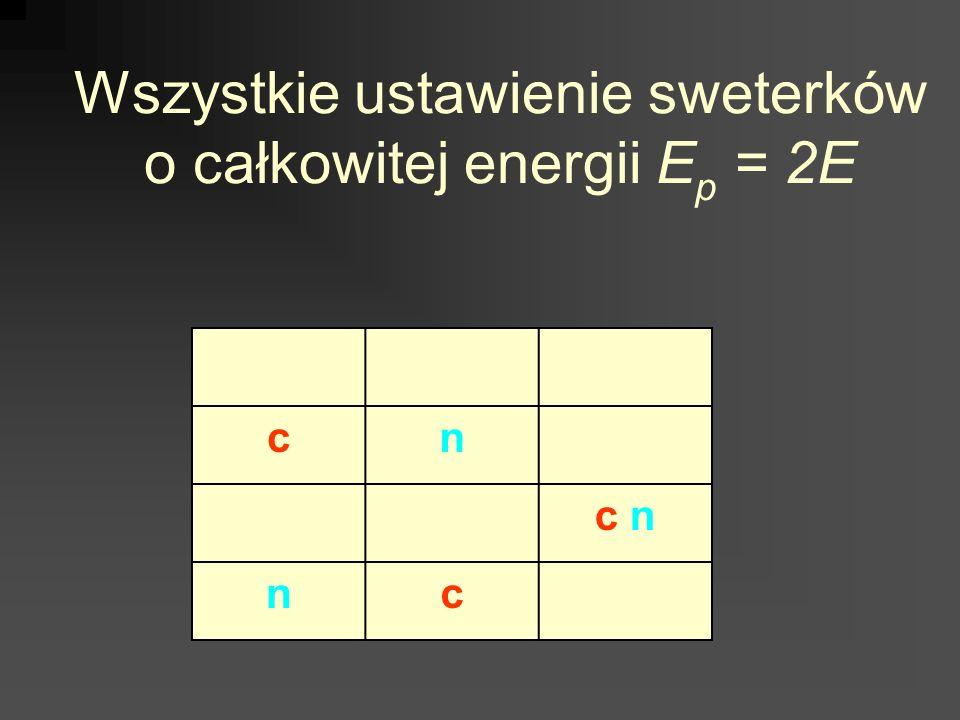 Wszystkie ustawienie sweterków o całkowitej energii Ep = 2E
