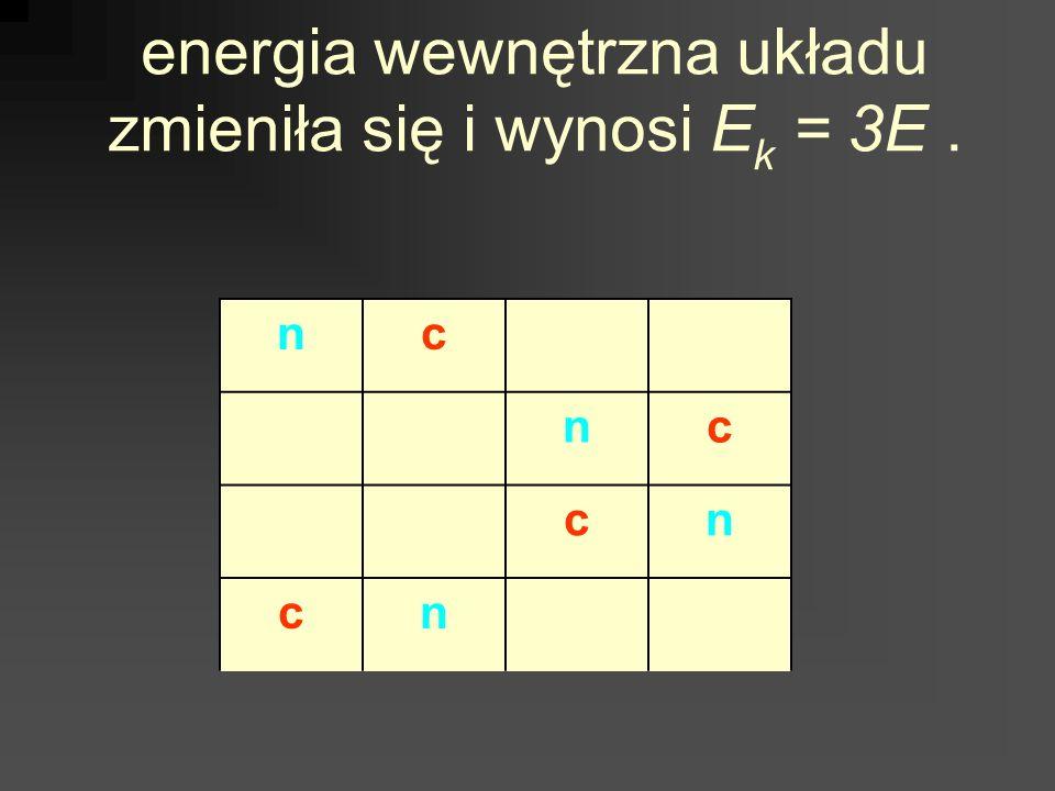 energia wewnętrzna układu zmieniła się i wynosi Ek = 3E .