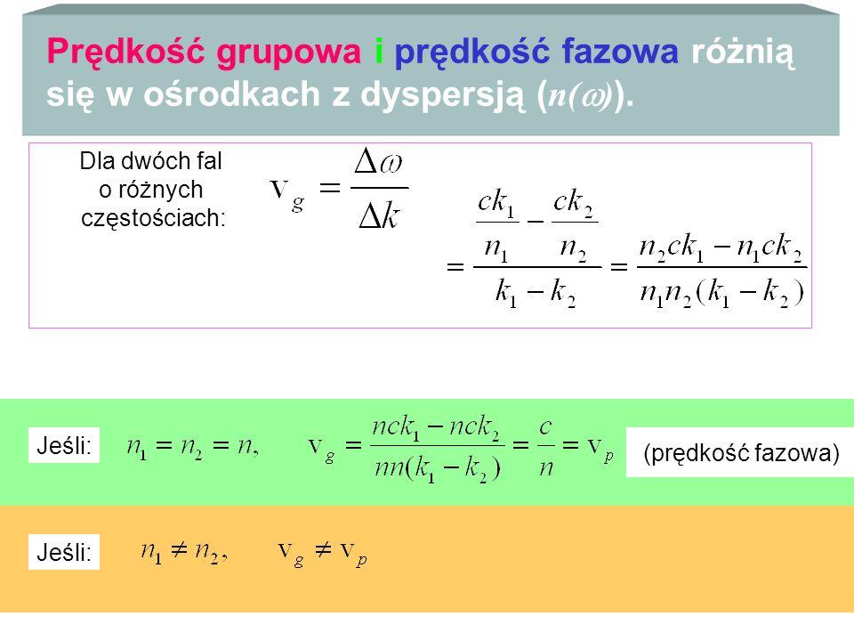 Prędkość grupowa i prędkość fazowa różnią się w ośrodkach z dyspersją (n()).