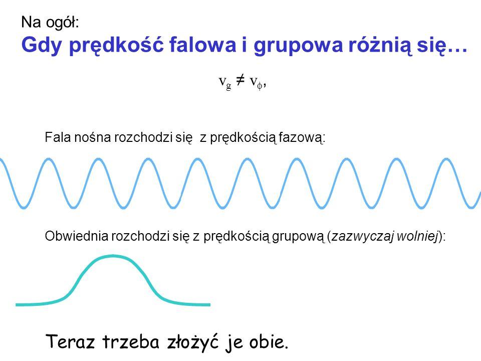 Na ogół: Gdy prędkość falowa i grupowa różnią się…