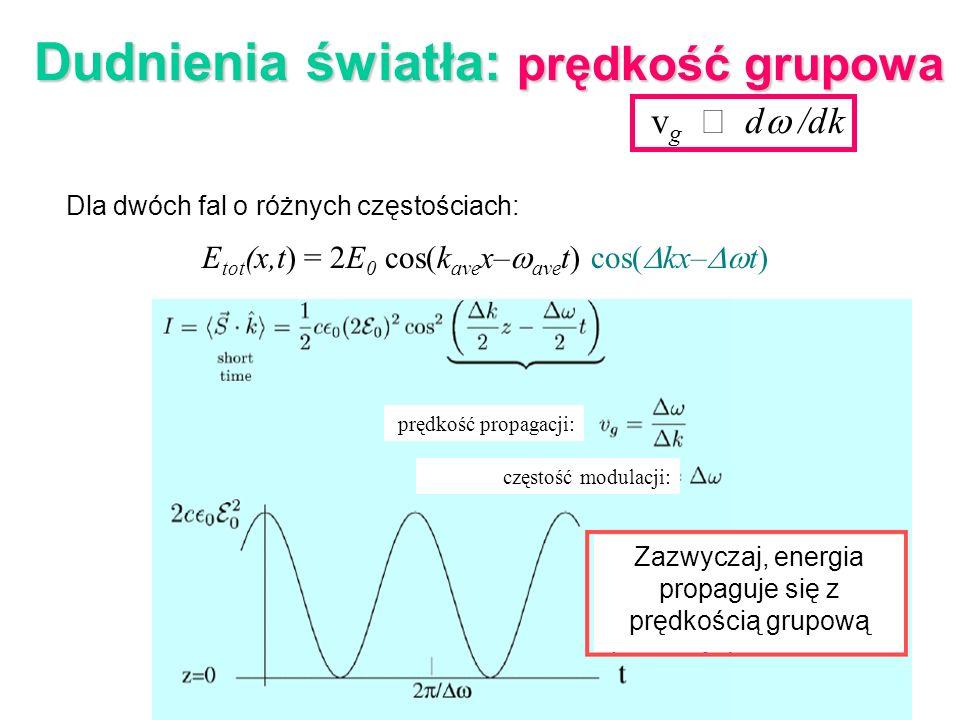 Zazwyczaj, energia propaguje się z prędkością grupową