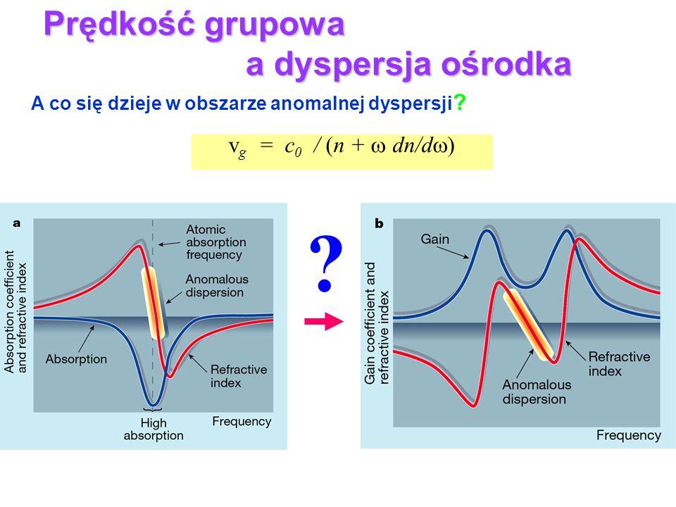 Prędkość grupowa a dyspersja ośrodka vg = c0 / (n + w dn/dw)