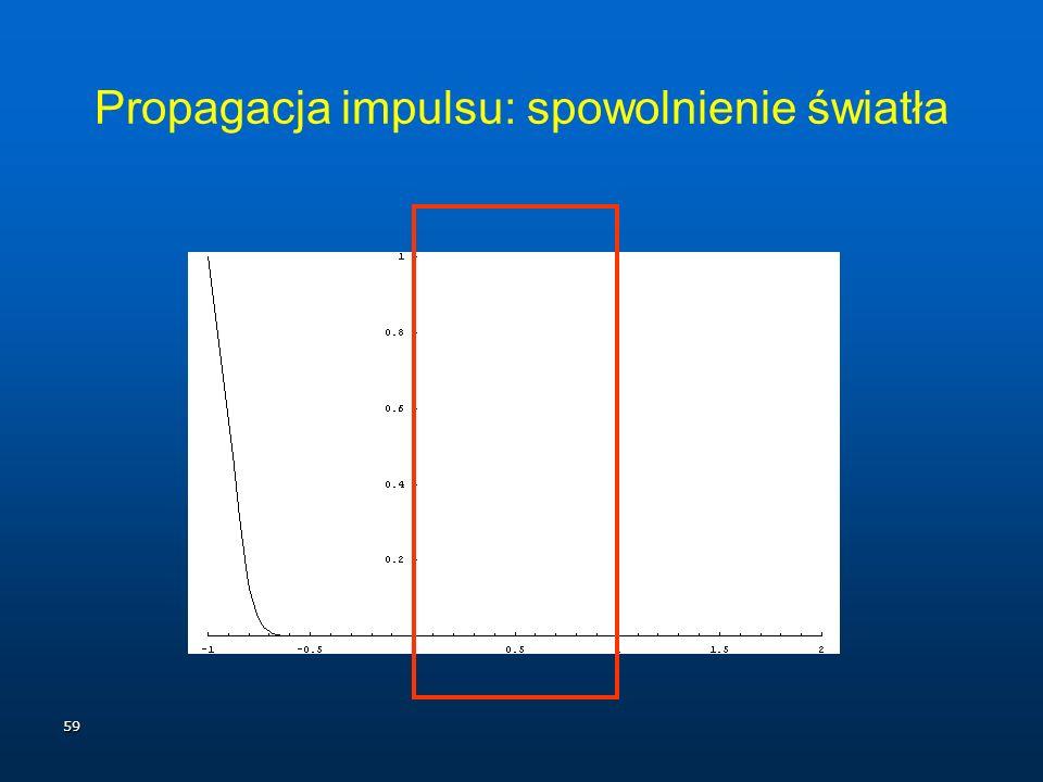 Propagacja impulsu: spowolnienie światła