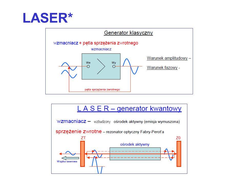 LASER* http://www.imio.pw.edu.pl/wwwzo/materialy/zla/Wyklad_LaseryPodstawyFizyczne.pdf wzbudzony