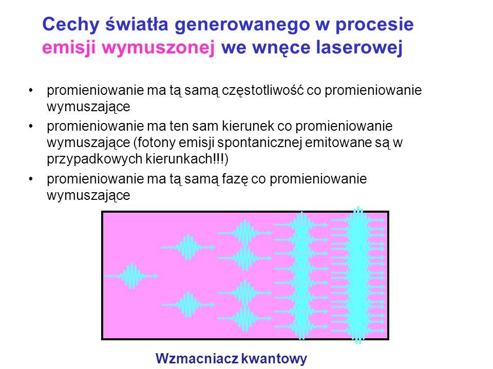 Cechy światła generowanego w procesie emisji wymuszonej we wnęce laserowej