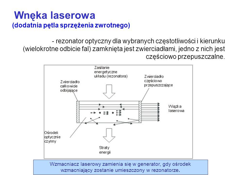 Wnęka laserowa (dodatnia pętla sprzężenia zwrotnego)