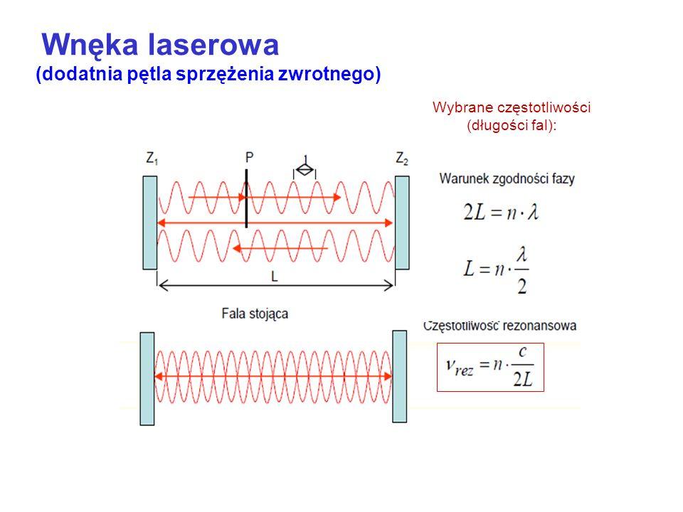 Wybrane częstotliwości