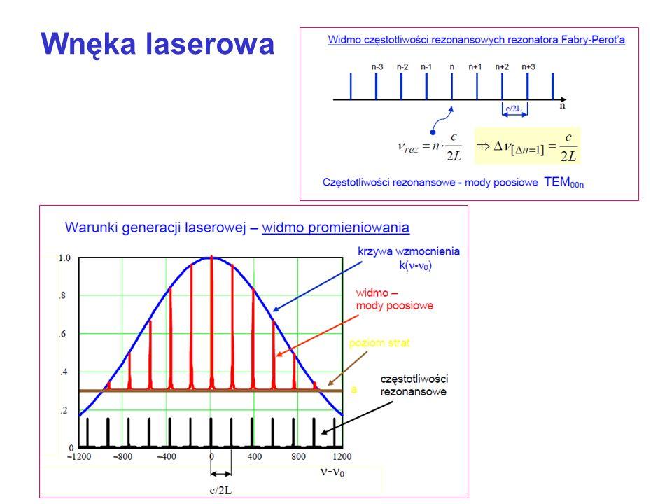 Wnęka laserowa http://www.imio.pw.edu.pl/wwwzo/materialy/zla/Wyklad_LaseryPodstawyFizyczne.pdf