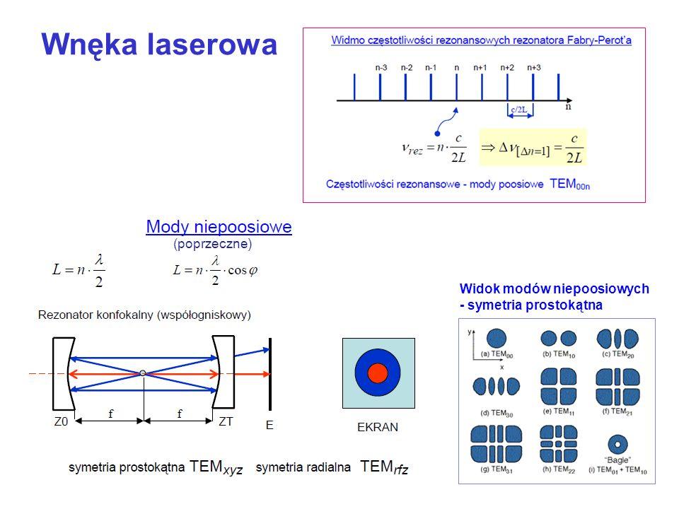 Wnęka laserowa (poprzeczne)
