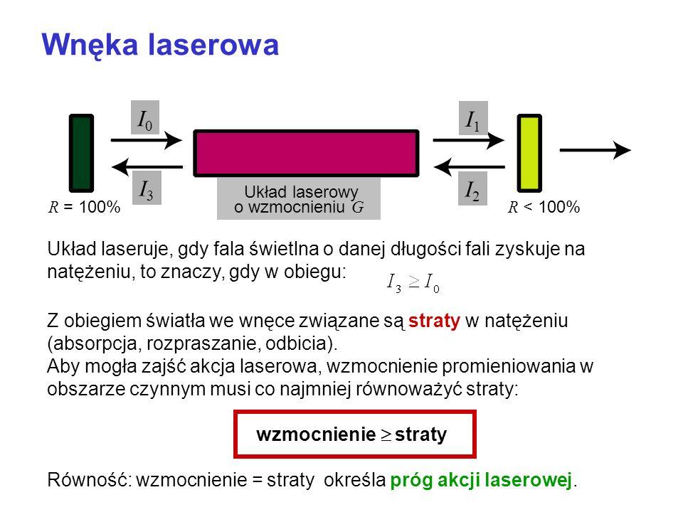 Wnęka laserowa R = 100% R < 100% I0. I1. I2. I3. Układ laserowy. o wzmocnieniu G.