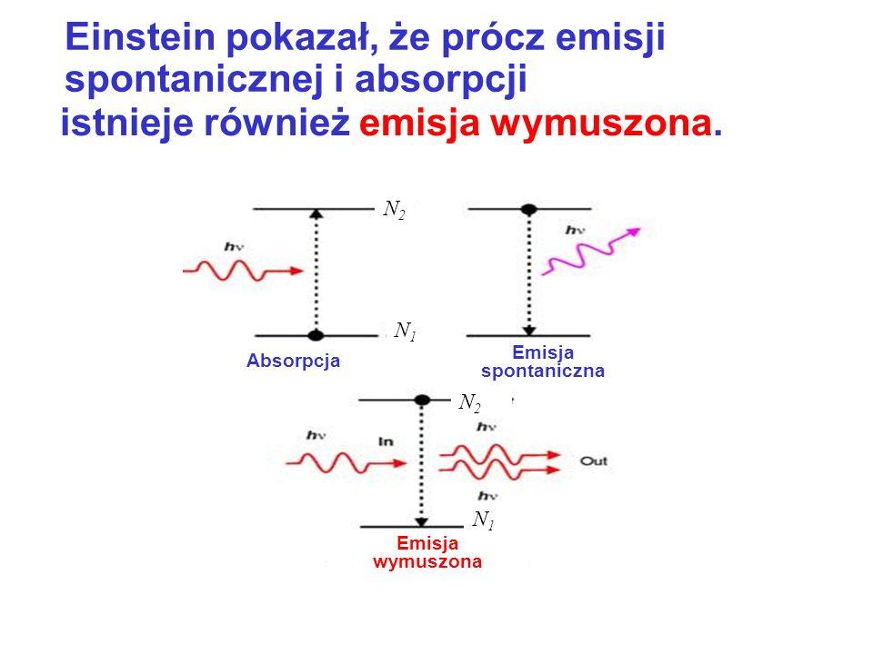 Einstein pokazał, że prócz emisji spontanicznej i absorpcji
