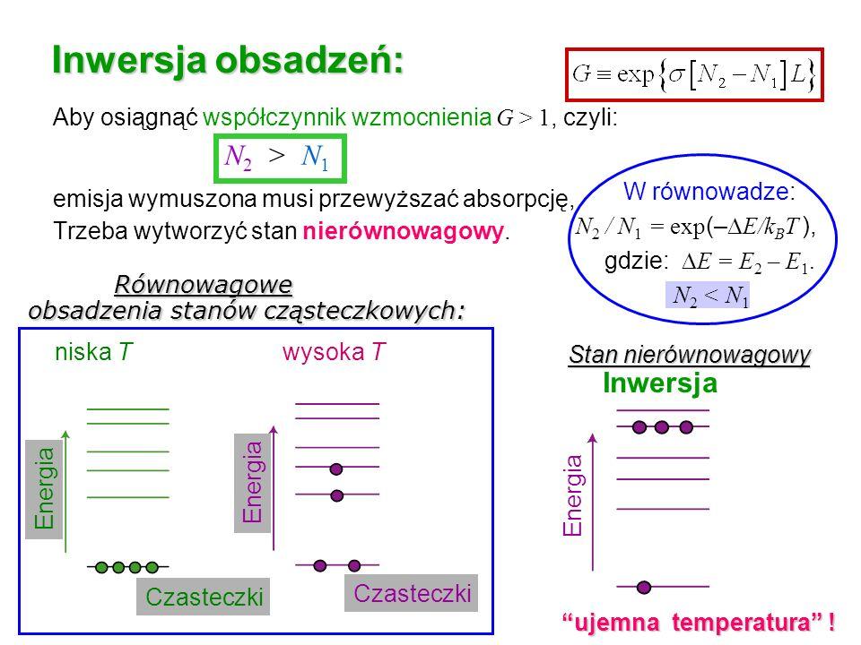 Inwersja obsadzeń: N2 > N1 Inwersja