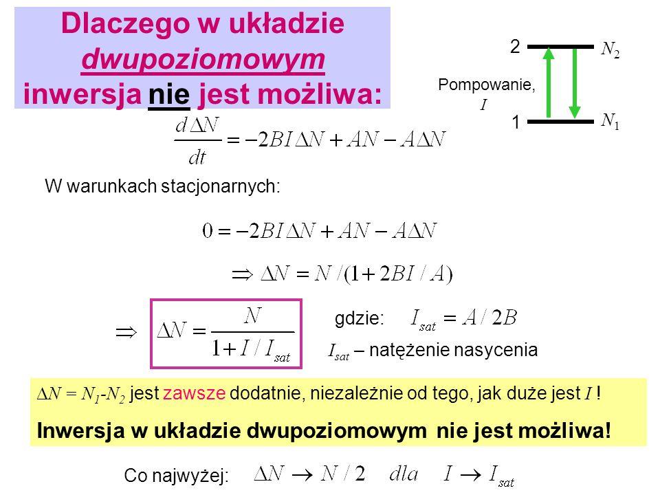 Dlaczego w układzie dwupoziomowym inwersja nie jest możliwa: