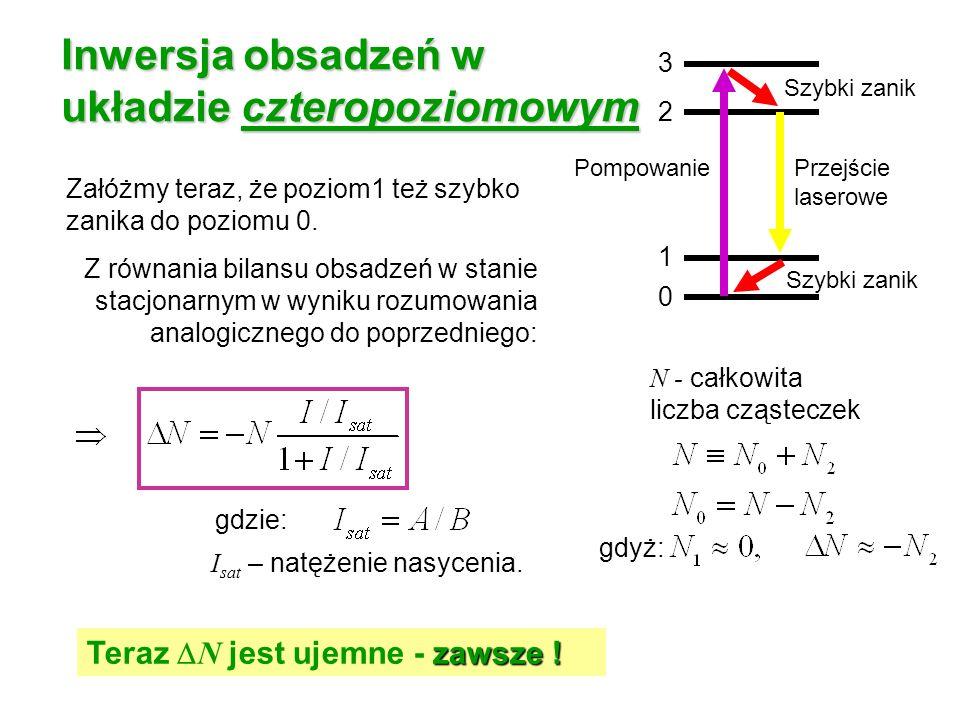 Inwersja obsadzeń w układzie czteropoziomowym