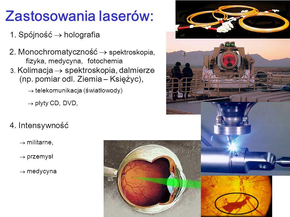 Zastosowania laserów: