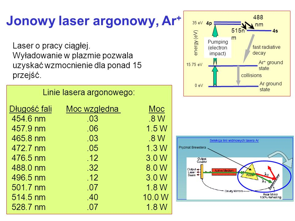 Jonowy laser argonowy, Ar+