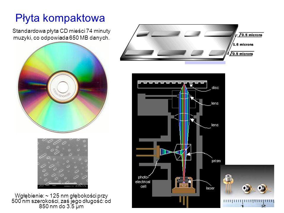 Płyta kompaktowa Standardowa płyta CD mieści 74 minuty muzyki, co odpowiada 650 MB danych.