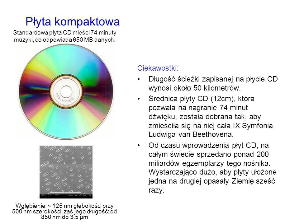 Płyta kompaktowa Ciekawostki: