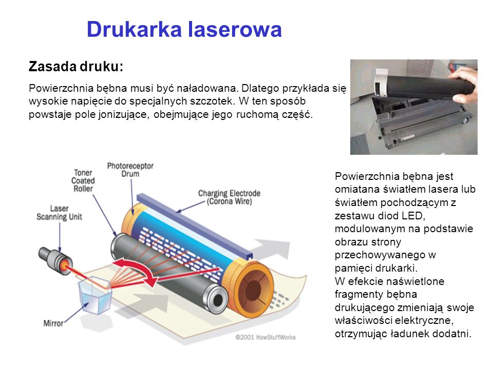 Drukarka laserowa Zasada druku: