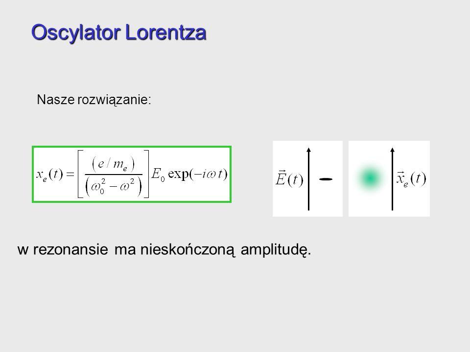 Oscylator Lorentza w rezonansie ma nieskończoną amplitudę.