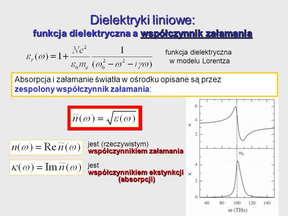 Dielektryki liniowe: funkcja dielektryczna a współczynnik załamania