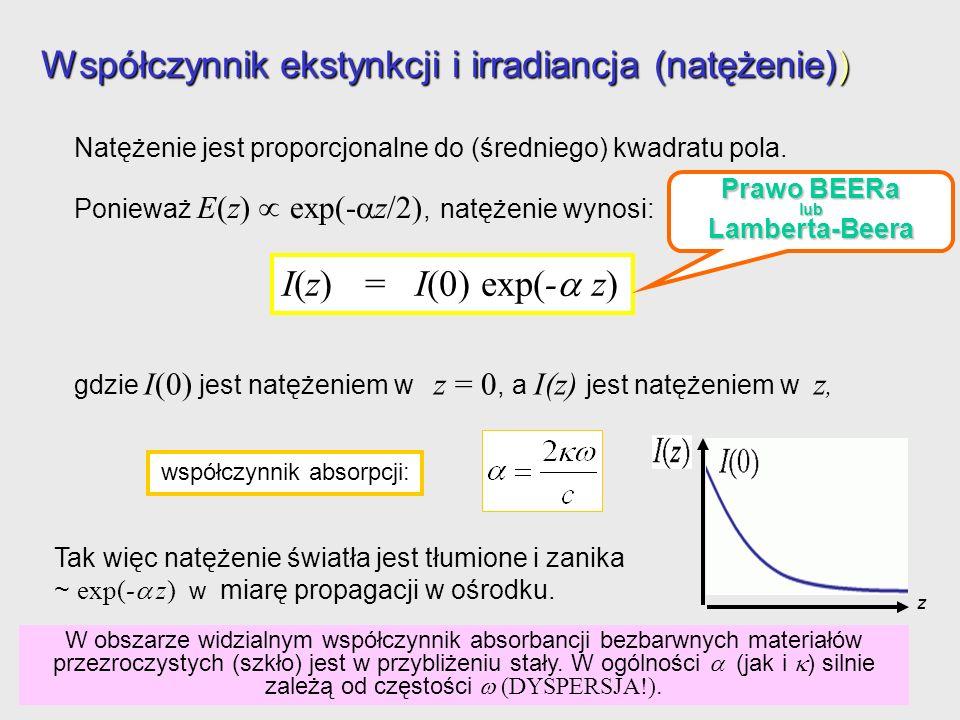 Współczynnik ekstynkcji i irradiancja (natężenie))
