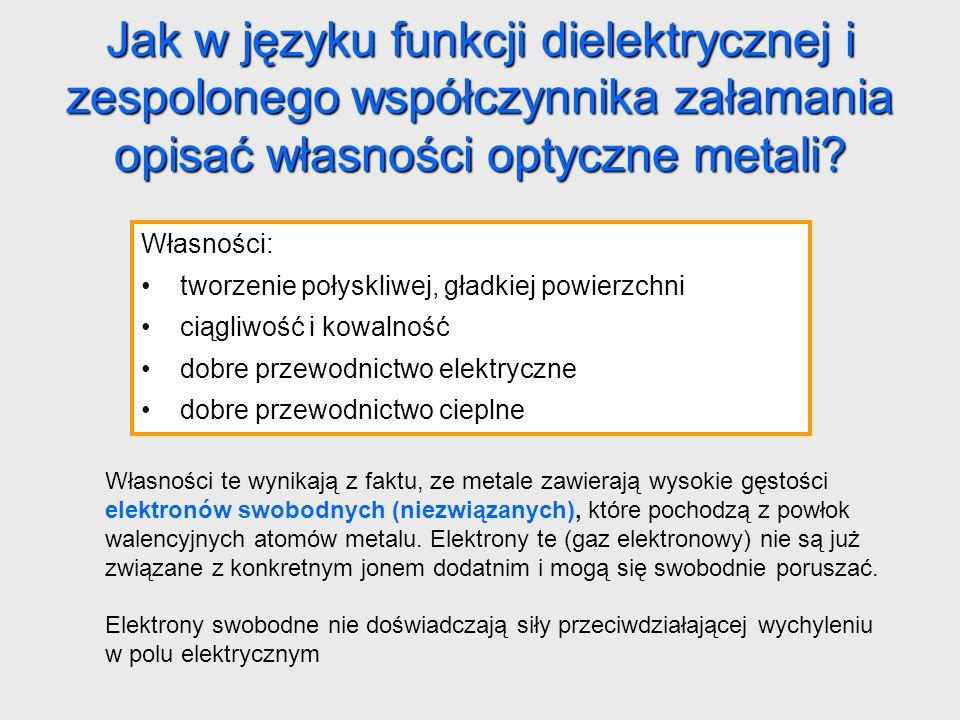 Jak w języku funkcji dielektrycznej i zespolonego współczynnika załamania opisać własności optyczne metali
