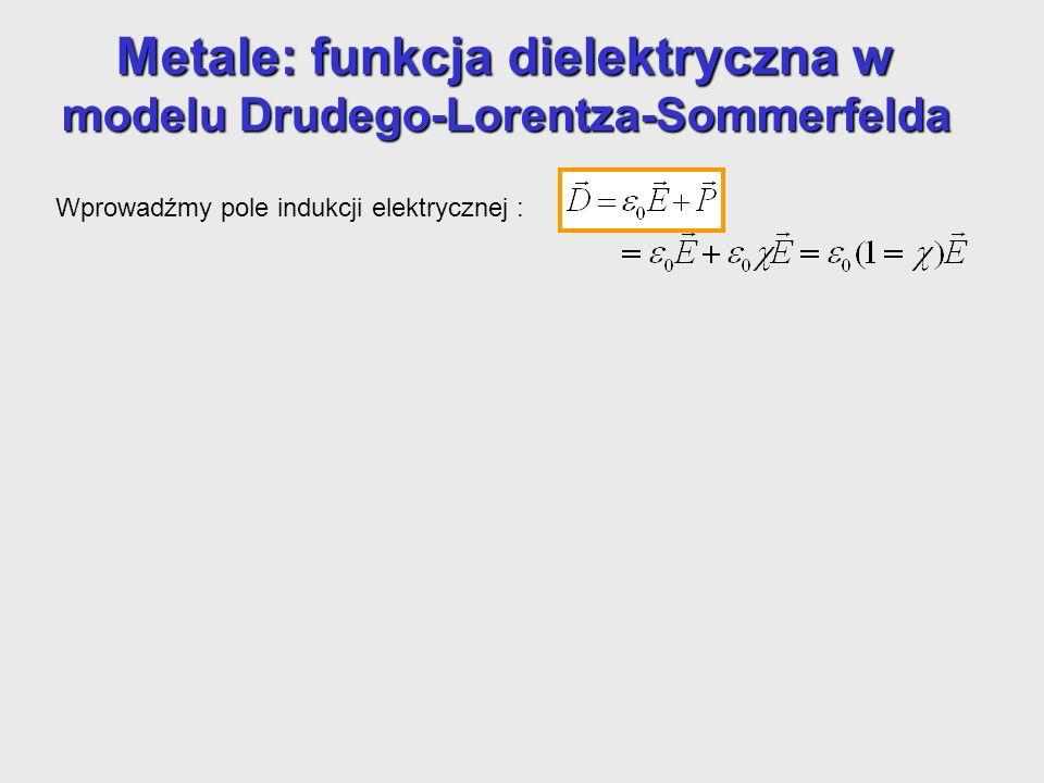 Metale: funkcja dielektryczna w modelu Drudego-Lorentza-Sommerfelda