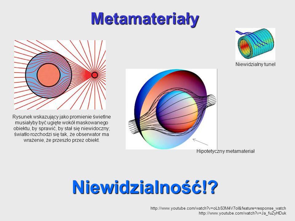 Hipotetyczny metamateriał