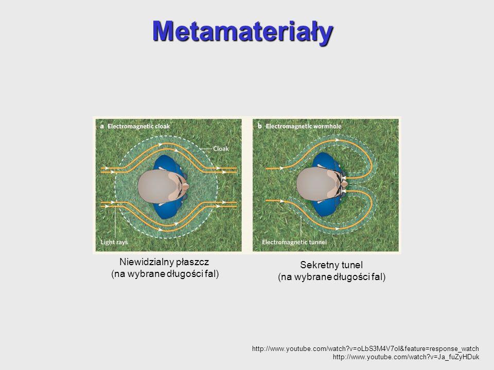 Metamateriały Niewidzialny płaszcz Sekretny tunel
