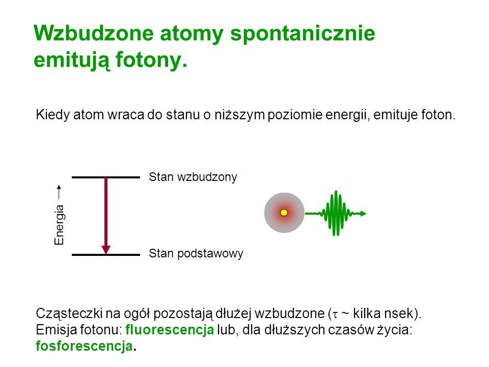 Wzbudzone atomy spontanicznie emitują fotony.