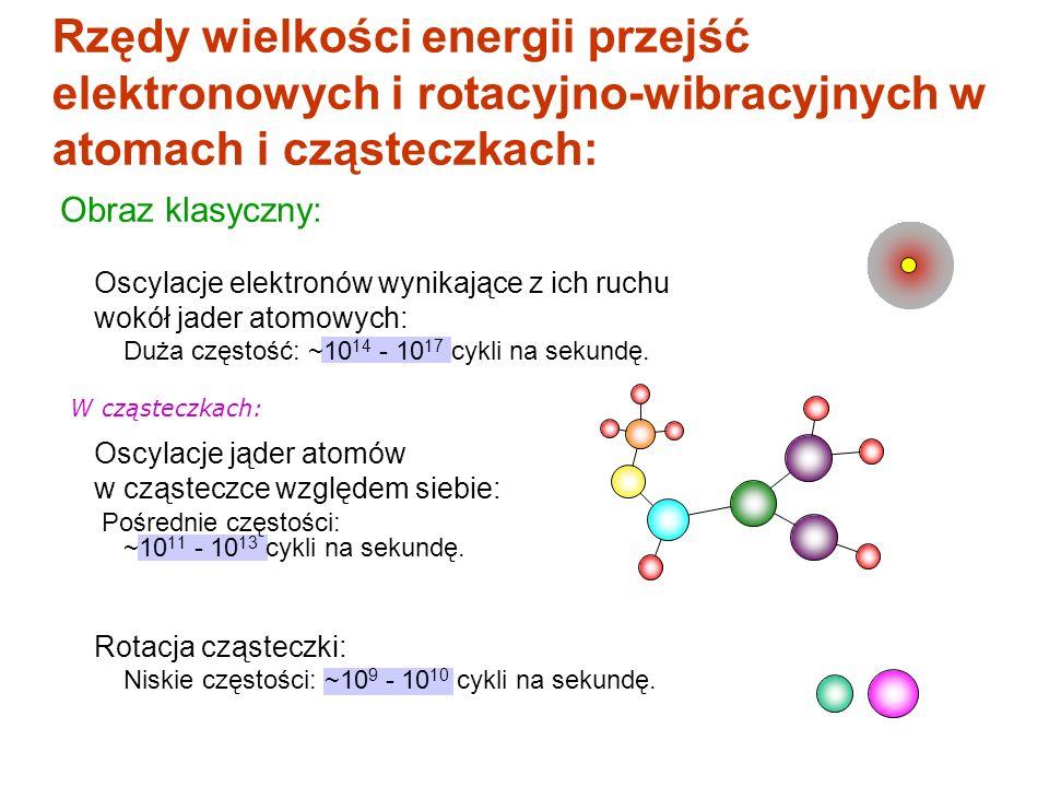 Rzędy wielkości energii przejść elektronowych i rotacyjno-wibracyjnych w atomach i cząsteczkach: