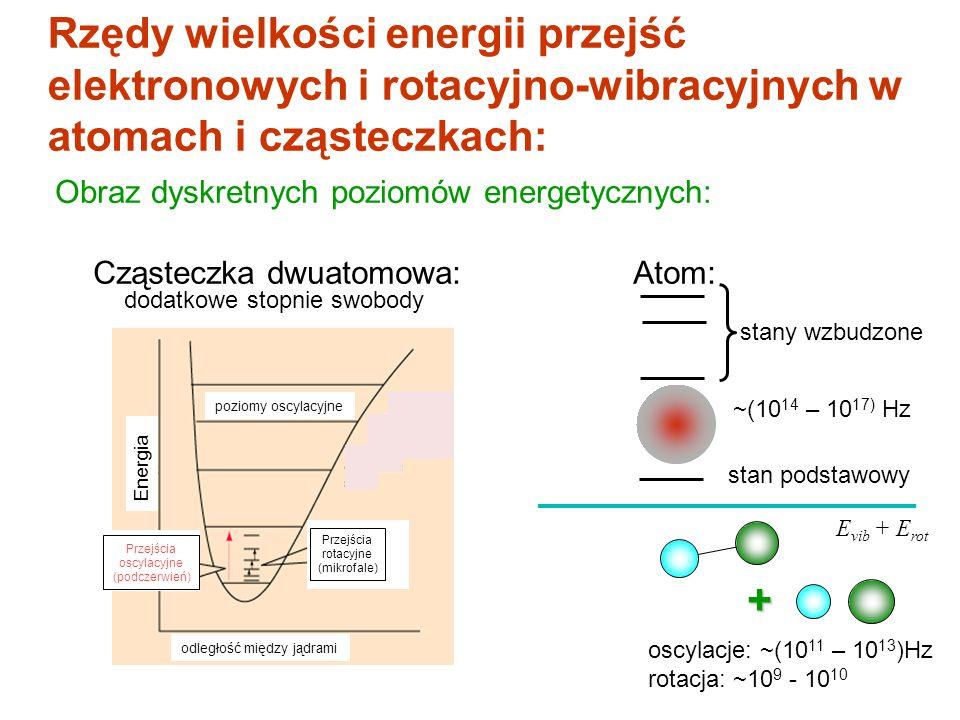 Przejścia oscylacyjne (podczerwień)