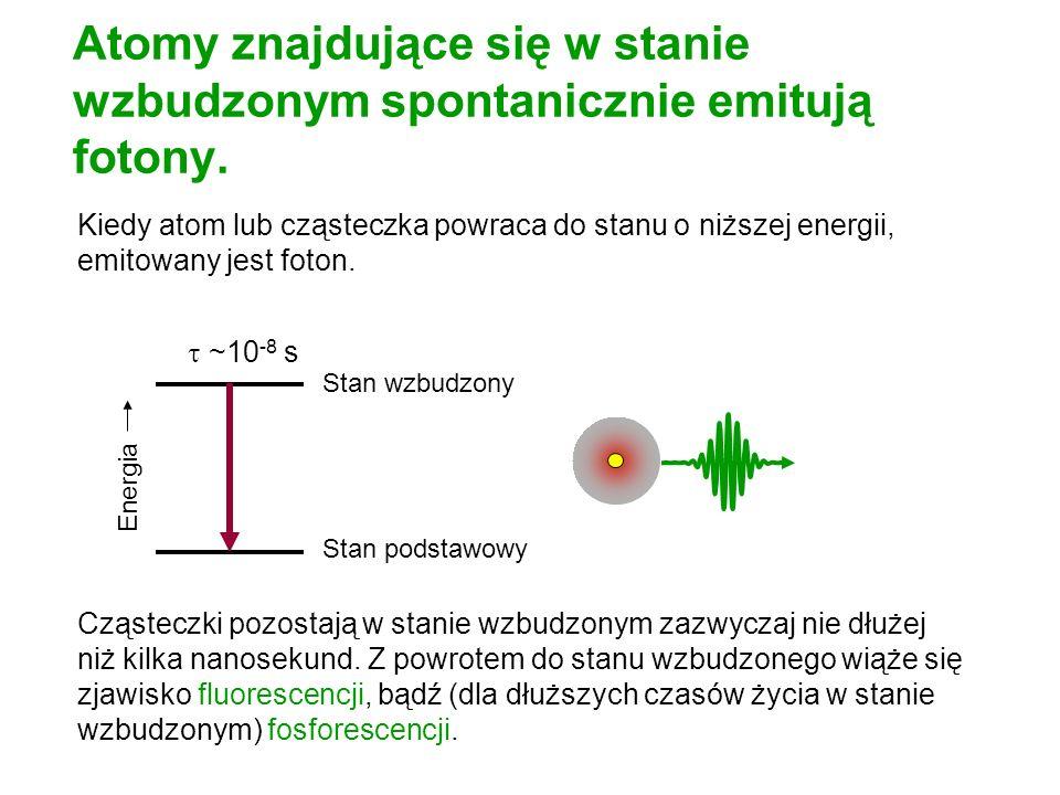 Atomy znajdujące się w stanie wzbudzonym spontanicznie emitują fotony.