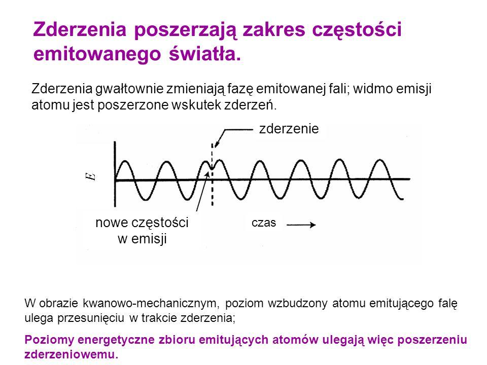 Zderzenia poszerzają zakres częstości emitowanego światła.