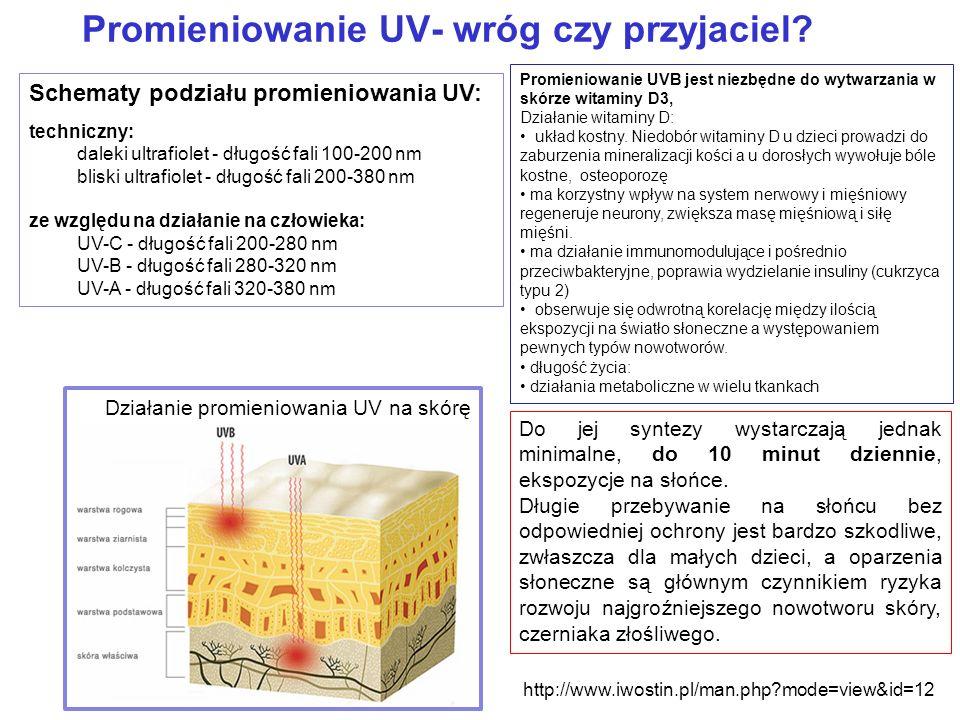 Promieniowanie UV- wróg czy przyjaciel