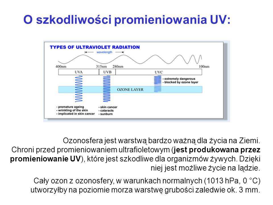 O szkodliwości promieniowania UV: