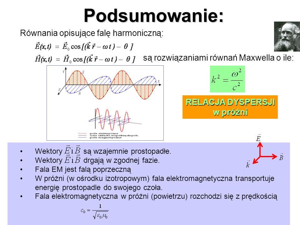 Podsumowanie: Równania opisujące falę harmoniczną: