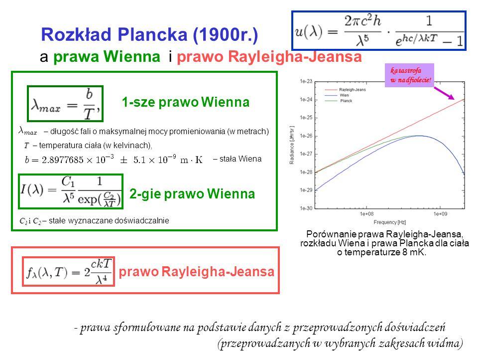 Rozkład Plancka (1900r.) a prawa Wienna i prawo Rayleigha-Jeansa