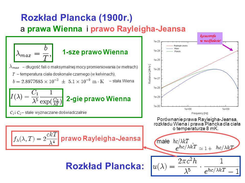 Rozkład Plancka (1900r.) Rozkład Plancka: