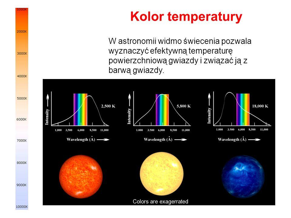 Kolor temperatury W astronomii widmo świecenia pozwala wyznaczyć efektywną temperaturę powierzchniową gwiazdy i związać ją z barwą gwiazdy.