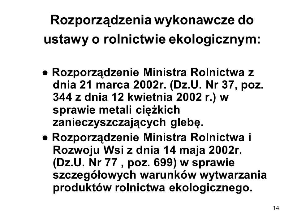 Rozporządzenia wykonawcze do ustawy o rolnictwie ekologicznym:
