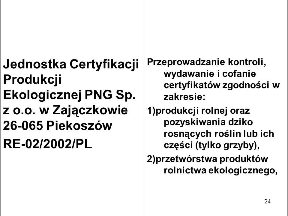 Jednostka Certyfikacji Produkcji Ekologicznej PNG Sp. z o. o