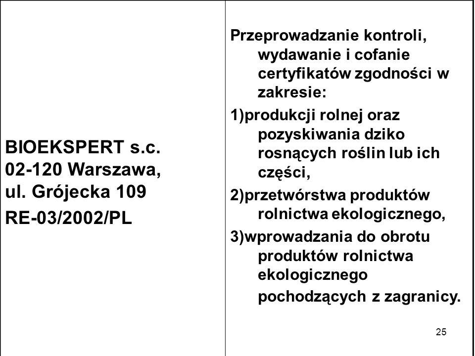 BIOEKSPERT s.c. 02-120 Warszawa, ul. Grójecka 109