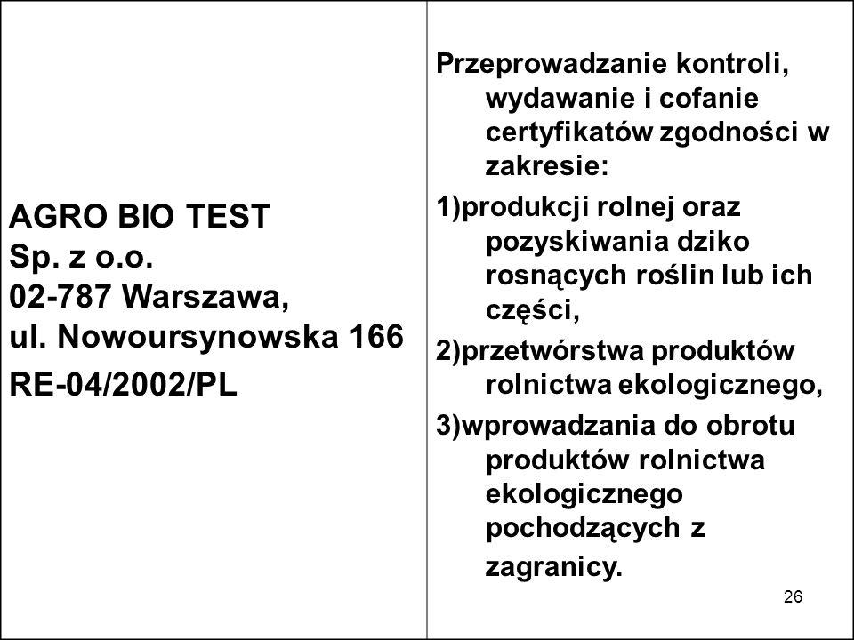 AGRO BIO TEST Sp. z o.o. 02-787 Warszawa, ul. Nowoursynowska 166