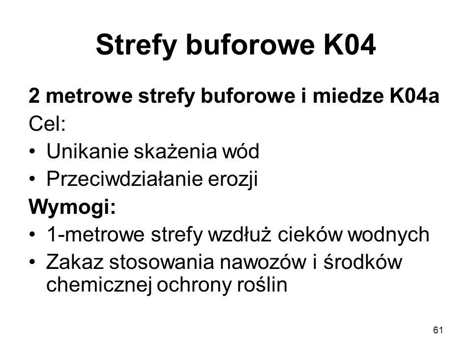 Strefy buforowe K04 2 metrowe strefy buforowe i miedze K04a Cel: