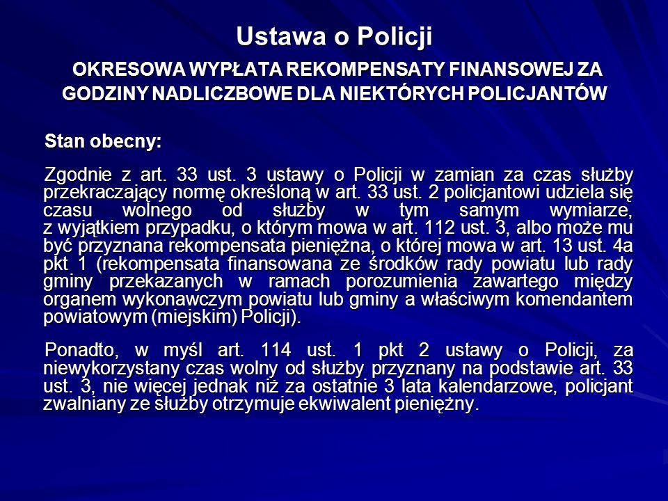 Ustawa o Policji OKRESOWA WYPŁATA REKOMPENSATY FINANSOWEJ ZA GODZINY NADLICZBOWE DLA NIEKTÓRYCH POLICJANTÓW
