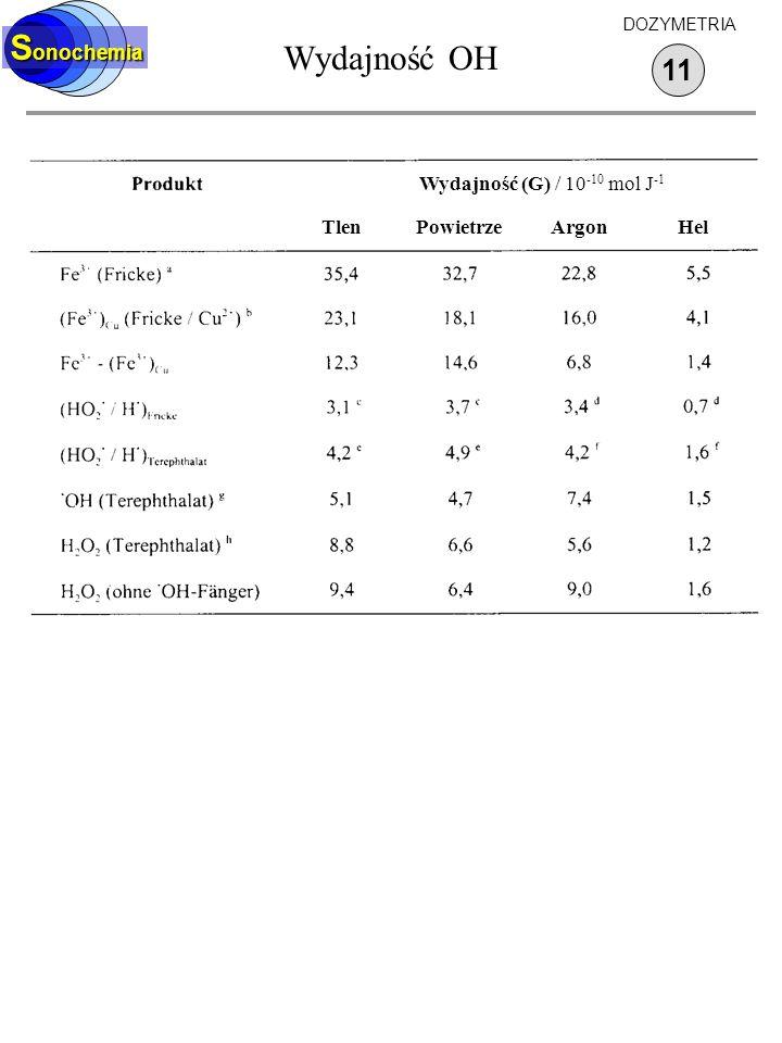 Wydajność OH Sonochemia 11 Wydajność (G) / 10-10 mol J-1 Tlen
