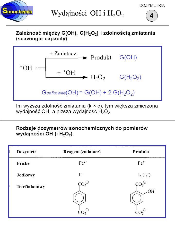 Wydajności OH i H2O2 Sonochemia 4 + Zmiatacz G(OH) G(H2O2)